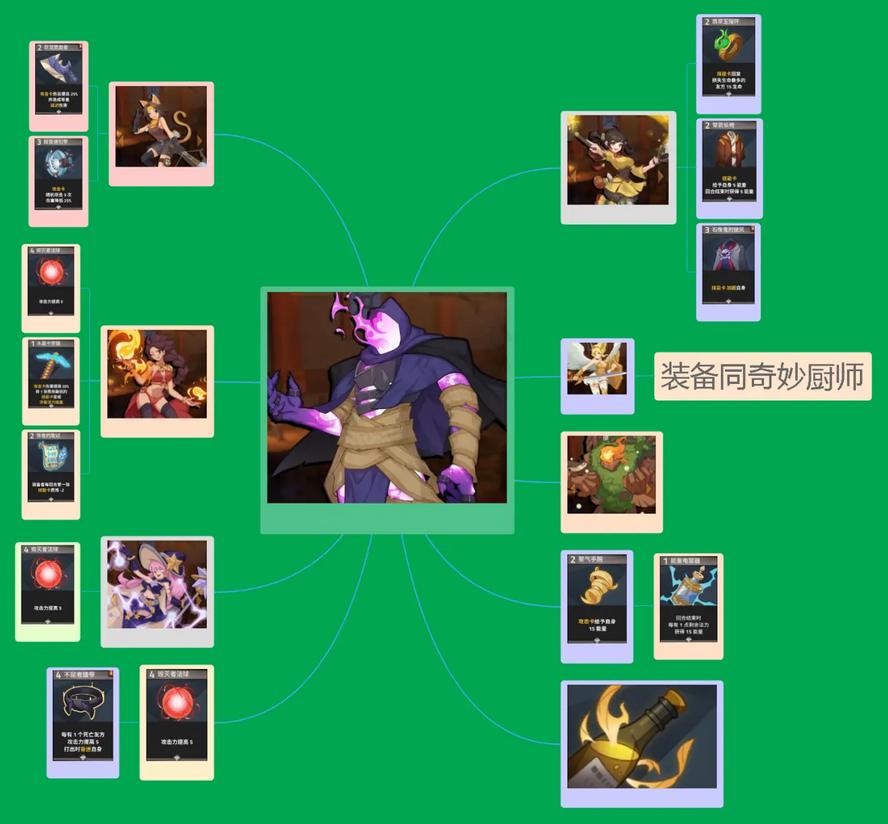 逆转回合奥义之源卡组怎么玩-奥义之源玩法玩法攻略
