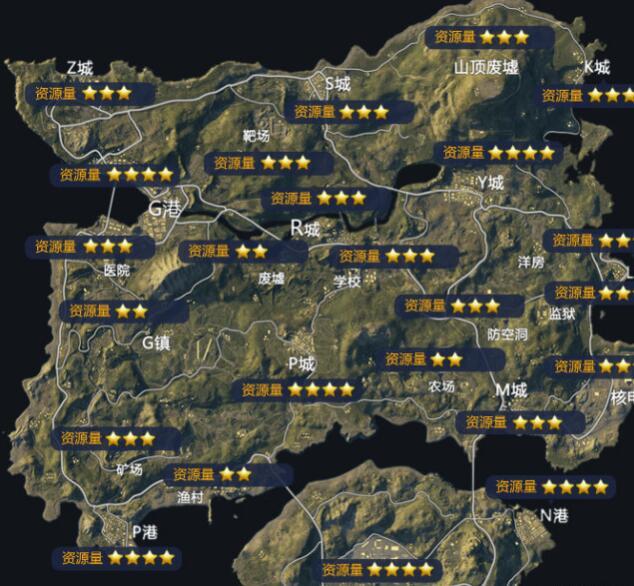 刺激战场绝地海岛开局跳哪里好_绝地海岛地图跳伞点推荐